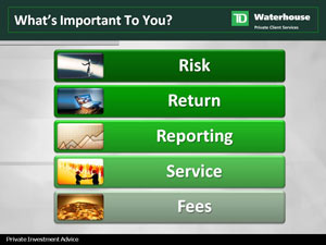 Financial Risk and Reward: PowerPoint Visuals that Make a Point